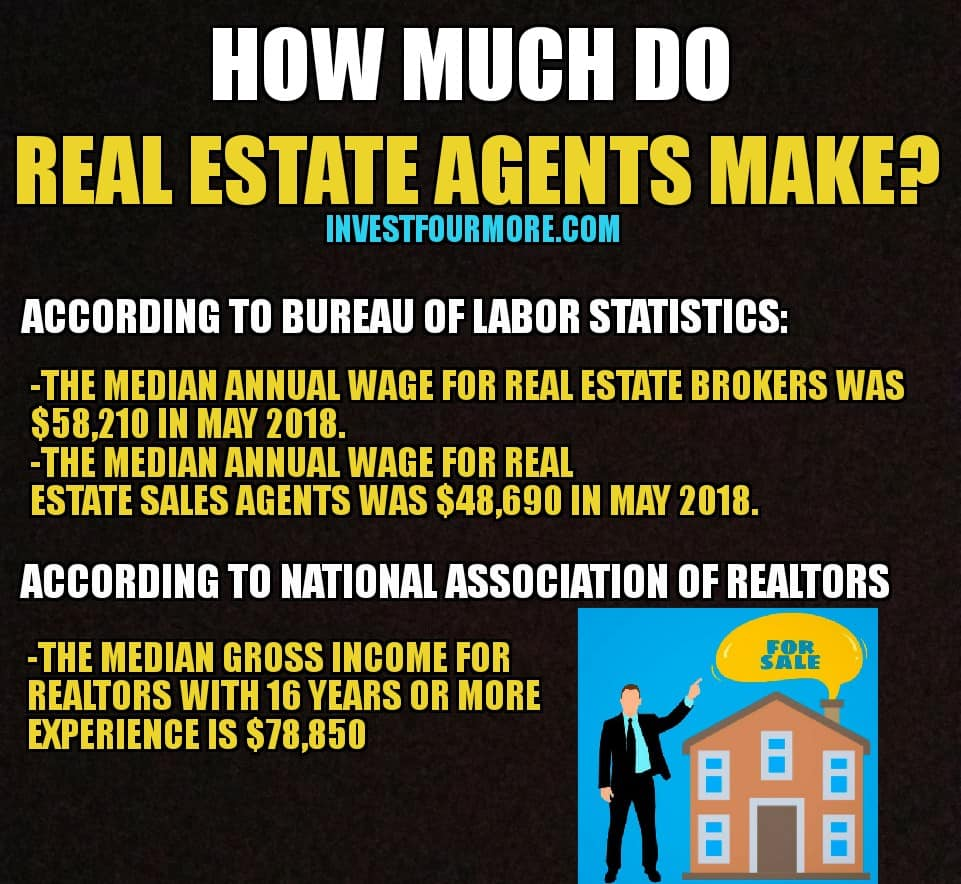 Real Estate agents Make in NYC - how much - median annual wage in new york city