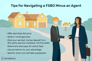 selling FSBO in New York
