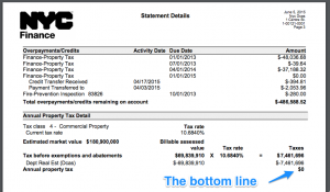 PILOT program - Payment in Lieu of Taxes