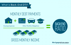dti ratio for mortgage