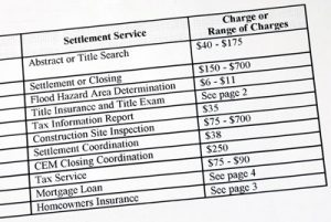 list of costs